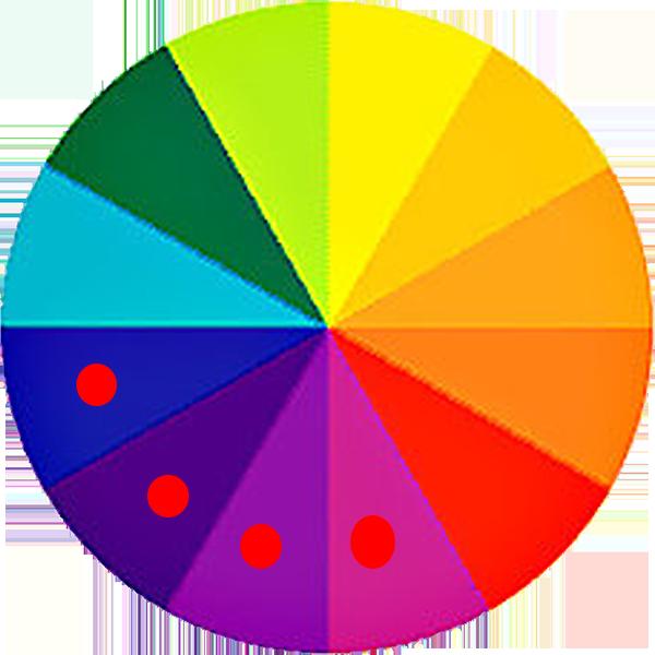 How to Choose a Color Scheme